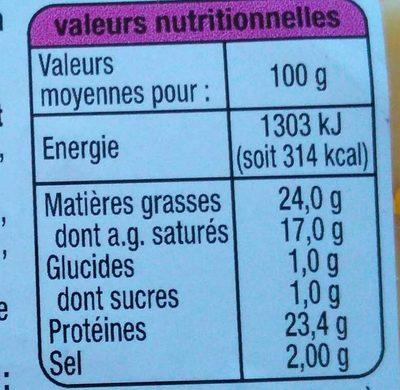 Les Dés mimolette & edam (24 % M.G.) - Informations nutritionnelles - fr