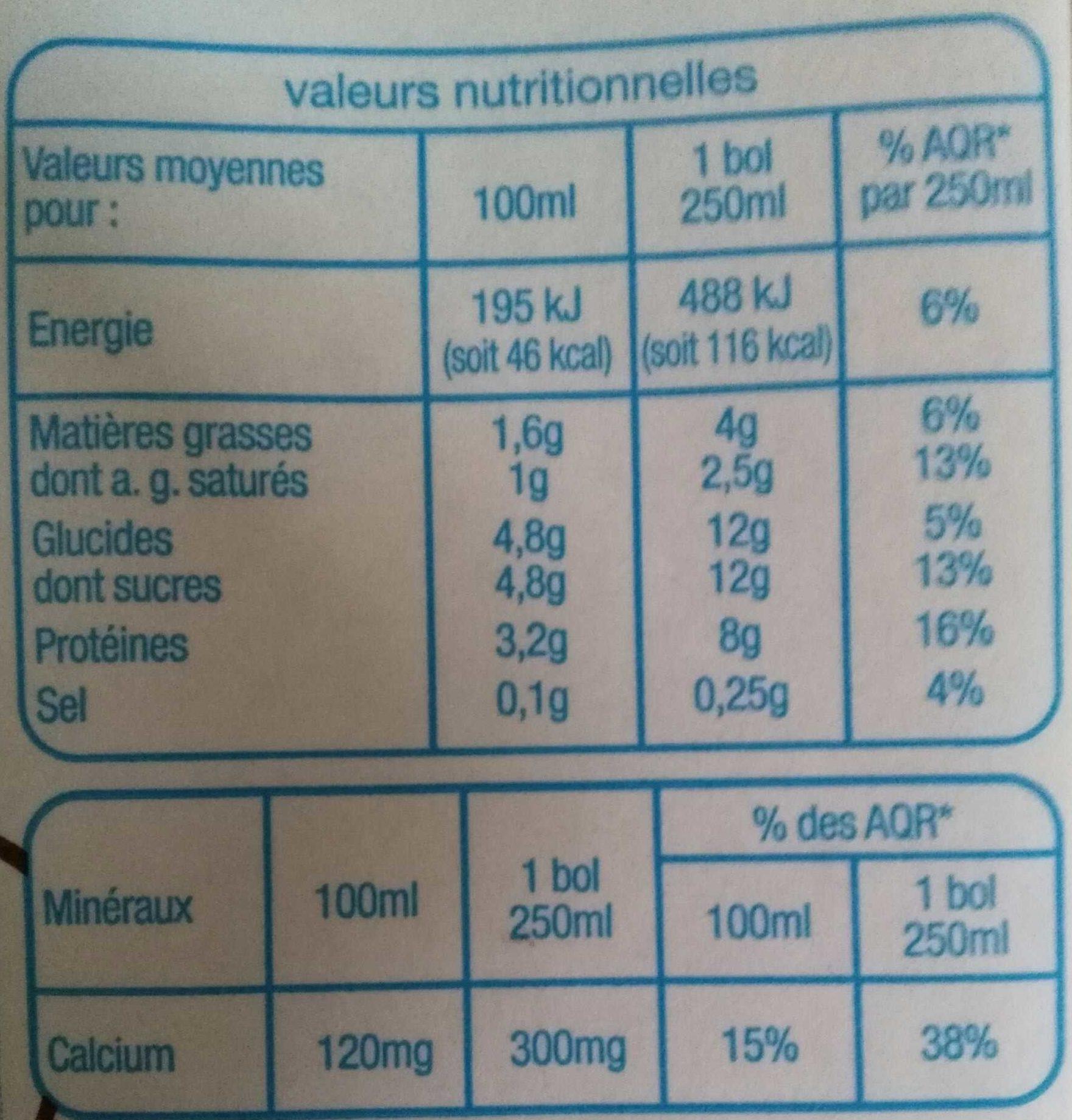 Lait des Montagnes Françaises demi-écrémé - Informations nutritionnelles