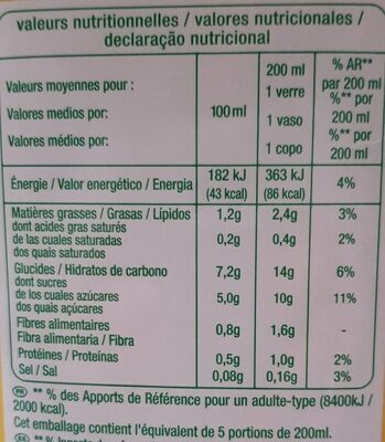 Lait d'avoine - Nutrition facts - fr