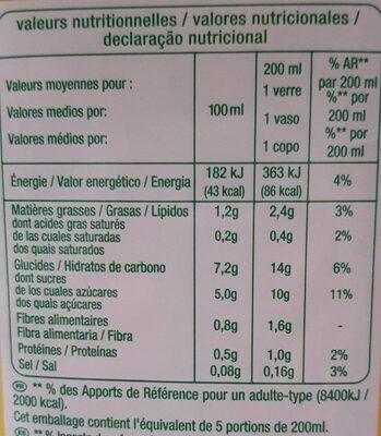 Boisson avoine - Valori nutrizionali - fr