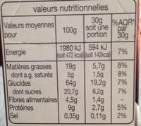 Crousty Premium 3 Chocolats - Voedigswaarden