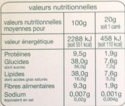 Noir Amandes - Nutrition facts
