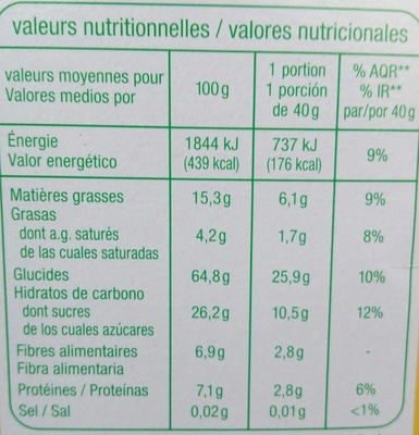 Muesli 7 fruits croustillant - Nutrition facts - fr