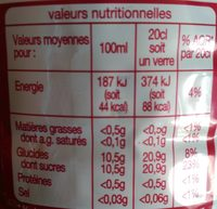 Cranberry - Nutrition facts