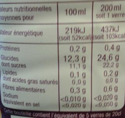 Nectar Gourmand Mangue - Nutrition facts - fr