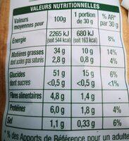 Chips paysannes - Voedingswaarden - fr