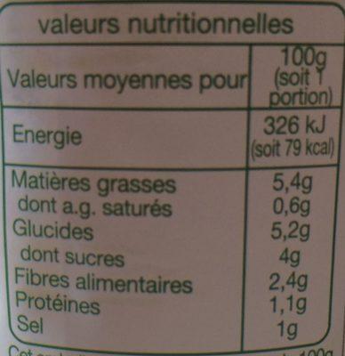 Aubergines à la Provençale Issues de l'Agriculture Biologique - Nutrition facts - fr
