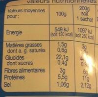 Coquillettes pointe de beurre express - Informations nutritionnelles