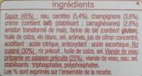 Blanquette de veau et son riz blanc - Ingrediënten - fr