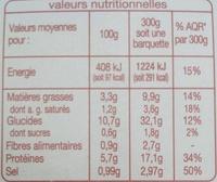 Blanquette de veau et son riz blanc - Voedingswaarden - fr