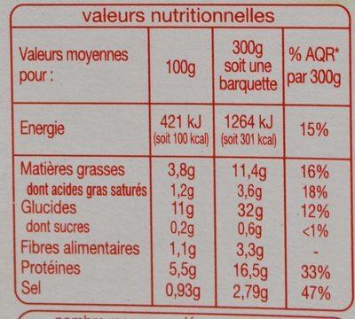 Poulet à la Crème et son Riz Pilaf - Información nutricional