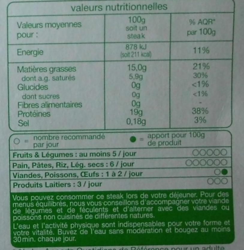 4 Steaks hachés pur boeuf façon bouchère - Voedingswaarden - fr