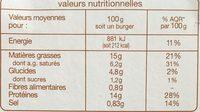 Auchan Super Moelleux Oignon x10 -1kg - Informations nutritionnelles - fr