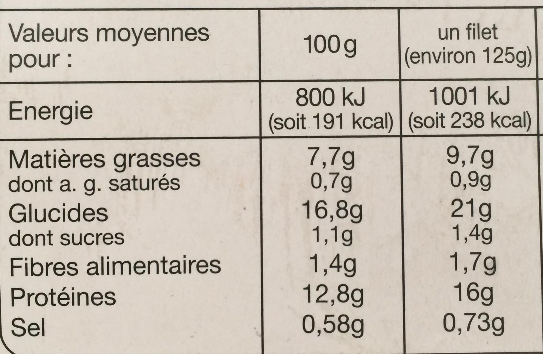 Filets de Cabillaud en panure croustillante - Voedigswaarden