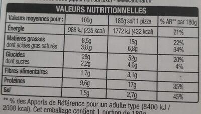 Pizza Chorizo Merguez 180g Auchan - Informations nutritionnelles