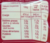 Penne à la carbonara crème et lardons express - Informations nutritionnelles