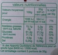 Mini Cakes aux pépites de fruits bio - Nutrition facts