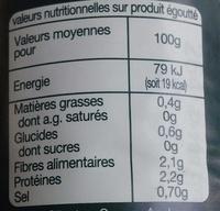 Champignons de Paris émincés 1er choix - Nutrition facts - fr
