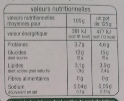 lait fermenté au bifidus panaché - Voedigswaarden