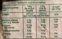 Quarters Potatoes - Voedingswaarden - fr