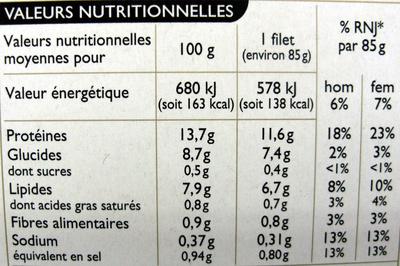 Filets de cabillaud façon meunière - 400 g - Informations nutritionnelles