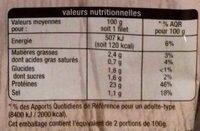 Poulet rôti filets *2 - Informations nutritionnelles