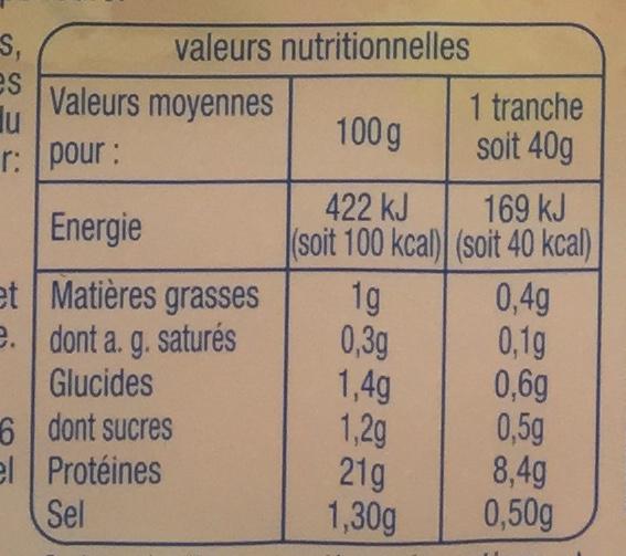 Blanc de poulet (-25% de sel) - Informations nutritionnelles