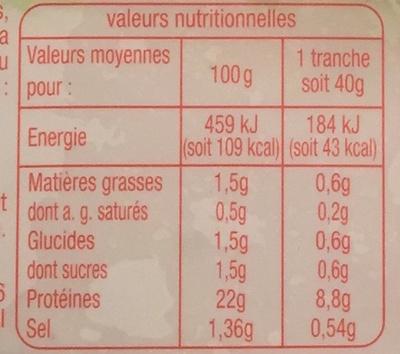 Blanc de dinde (-25% de sel) - Informations nutritionnelles - fr