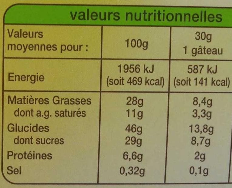 Mini Brownie aux Noisettes - Nutrition facts
