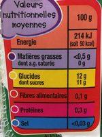 Rik & Rok bio pur jus multifruits - Voedingswaarden - fr
