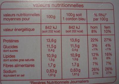 Cordons bleus filet de poulet - Informations nutritionnelles - fr
