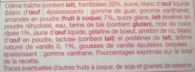 Macaron aux framboises - Ingredients