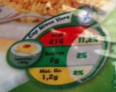 Étoiles semi-complètes - Nutrition facts