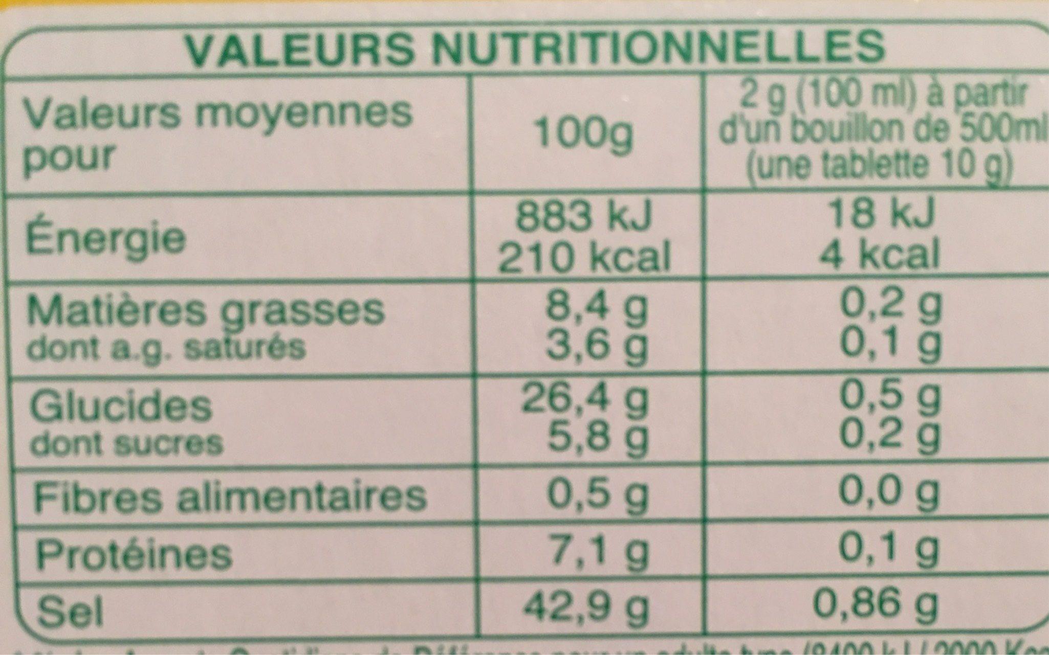 Bouillon de poulet et fines herbes - Voedigswaarden