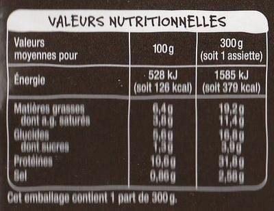 Filet mignon de porc & écrasé de pomme de terre et carotte - Valori nutrizionali - fr