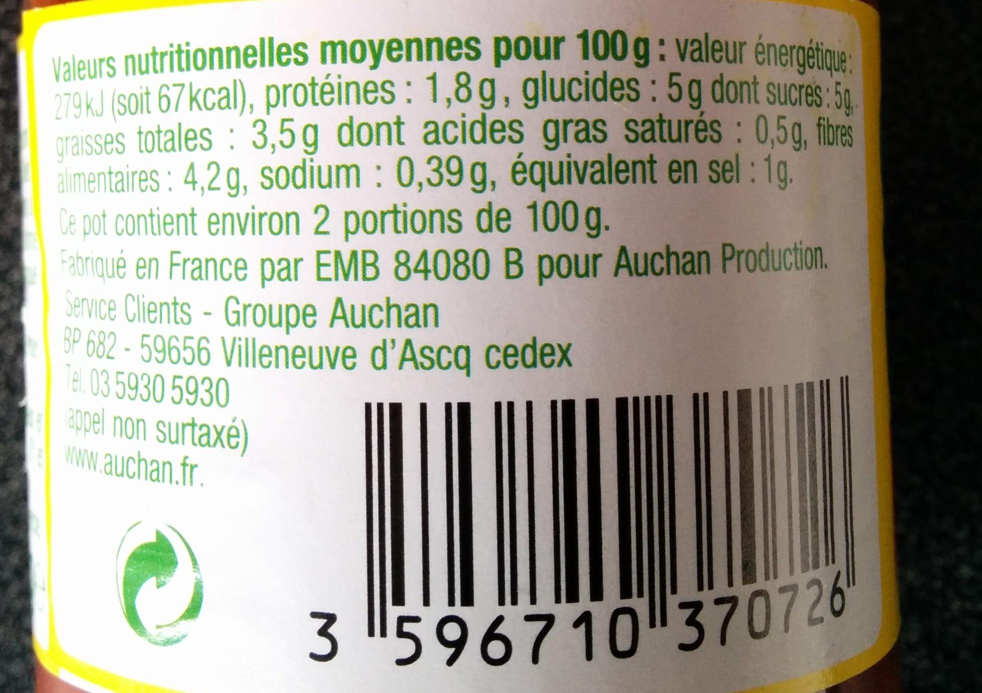 Sauce tomate aux Champignons - Informations nutritionnelles