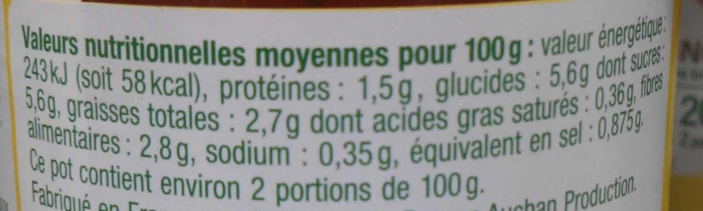 Sauce Tomate Arrabiata (2 portions) - Informations nutritionnelles