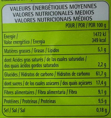 Muesli aux fruits - Valori nutrizionali - fr
