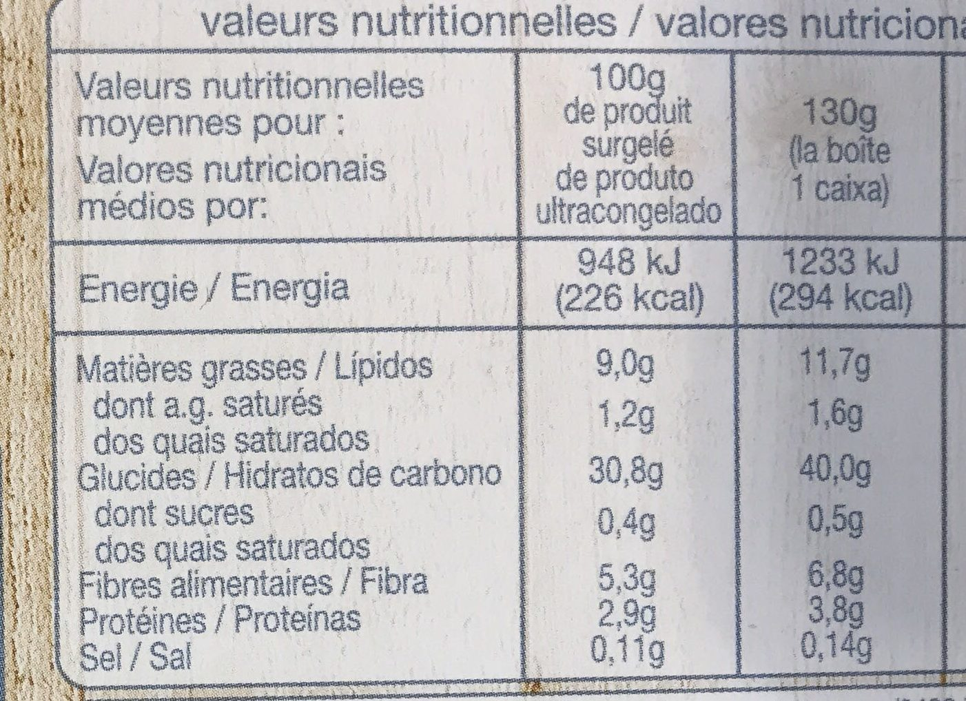 Frites Micro-Ondes - Nutrition facts