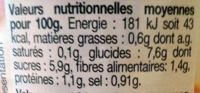Sauce aux tomates fraîches - Nutrition facts - fr