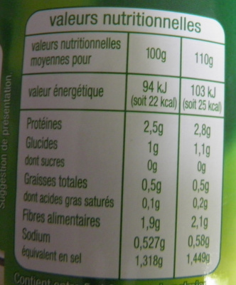 Coeurs de palmiers Auchan - Informations nutritionnelles