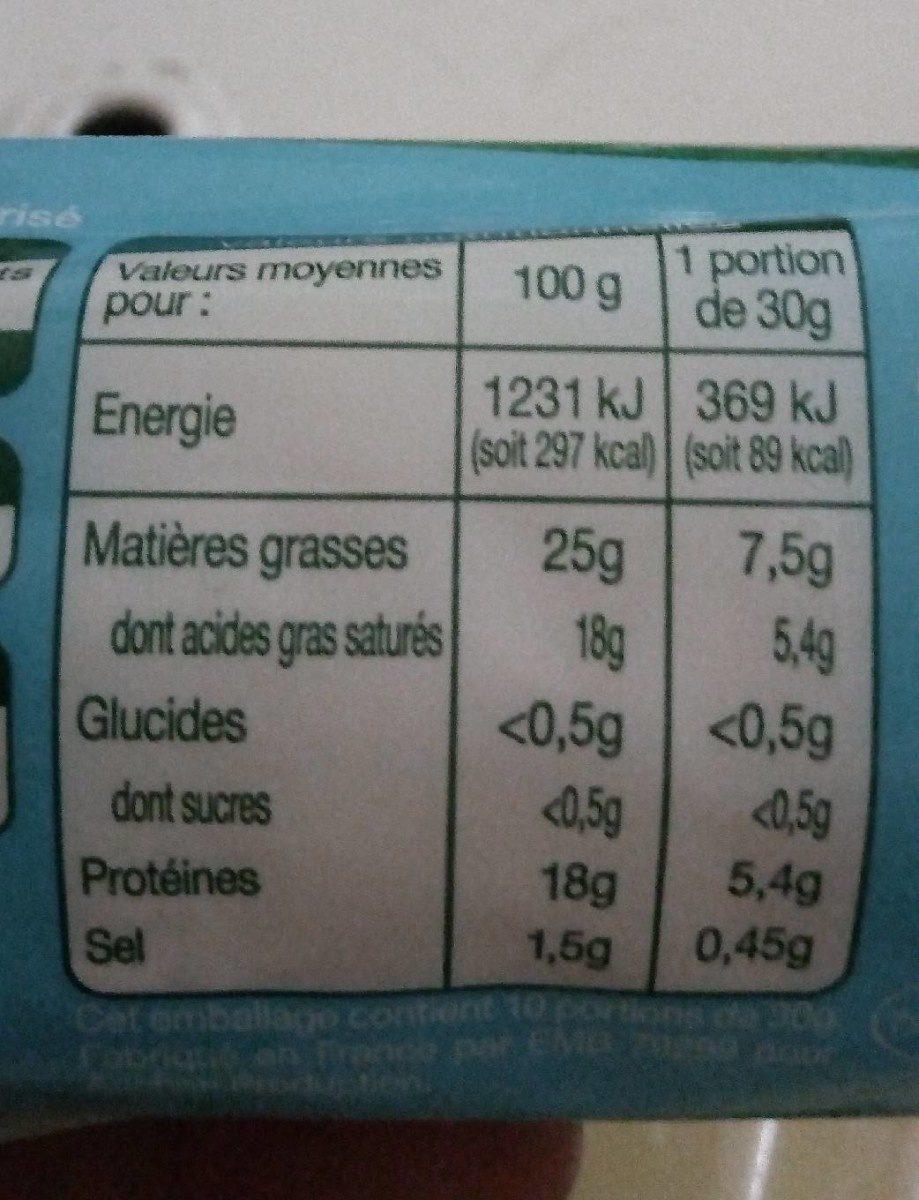 Bûche de chèvre Sainte-Maure (25% MG) - Informations nutritionnelles
