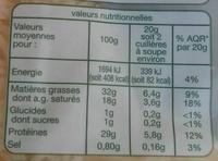 Comté râpé au lait cru (32% MG) - Voedigswaarden