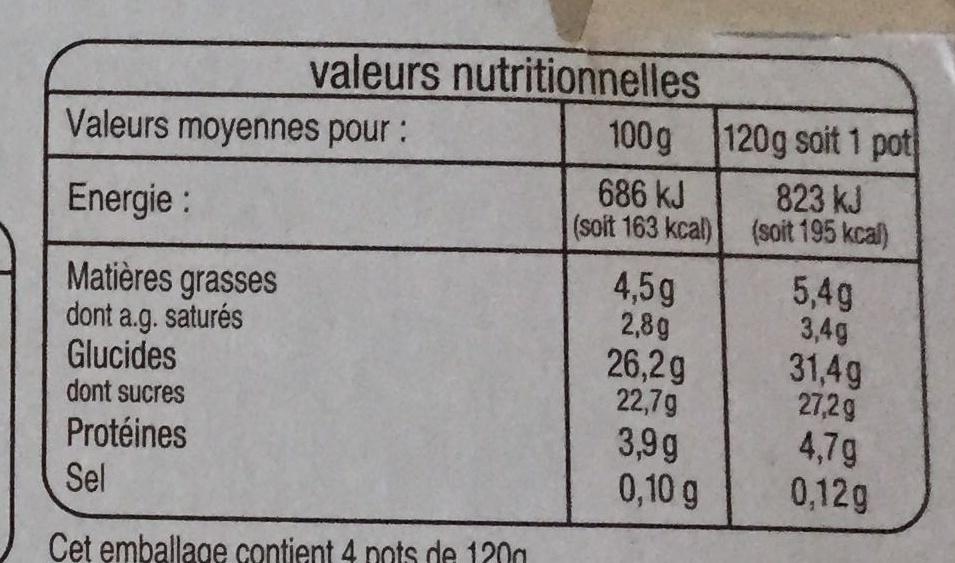 Crème dessert Choco Color - Nutrition facts