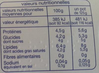 Yaourt au lait de Brebis nature (2 Pots) - Nutrition facts - fr