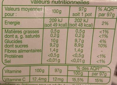 compote pomme-fraise sans sucres ajoutés - Voedigswaarden