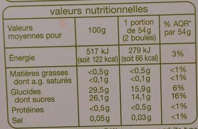 Sorbet Poire Morceaux de Poire - Nutrition facts