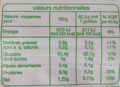 2 demi baguettes de campagne bio - Nutrition facts