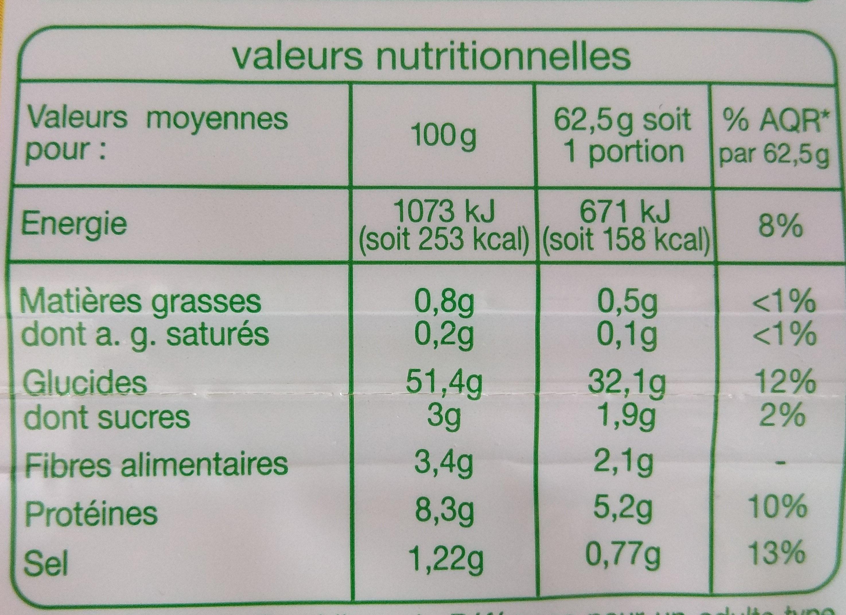 2 demi baguettes de campagne bio - Informations nutritionnelles - fr