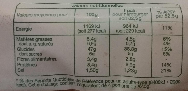 4 Maxi pains hamburger - Nutrition facts